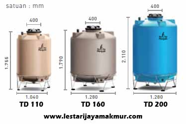 tangki air penguin total drain tank