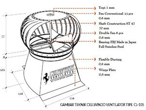 CELLWINDO TURBINE VENTILATOR TYPE CL 105