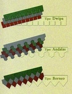Variasi Genteng Metal Multi Sirap