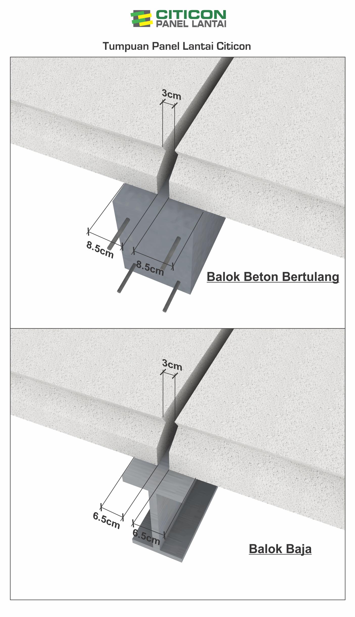 jual panel lantai